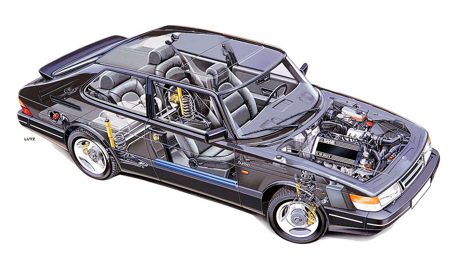 saab-900-turbo-cutout